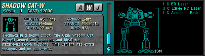008 Shadow CatW