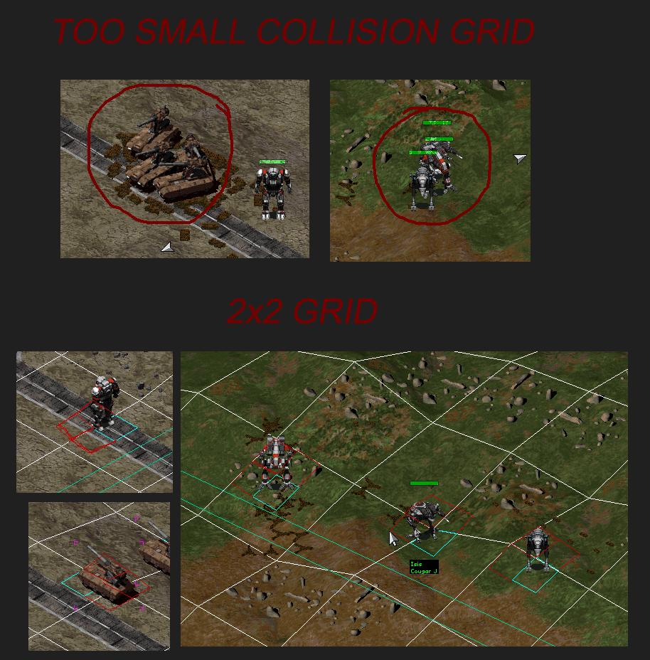 collisiongrid
