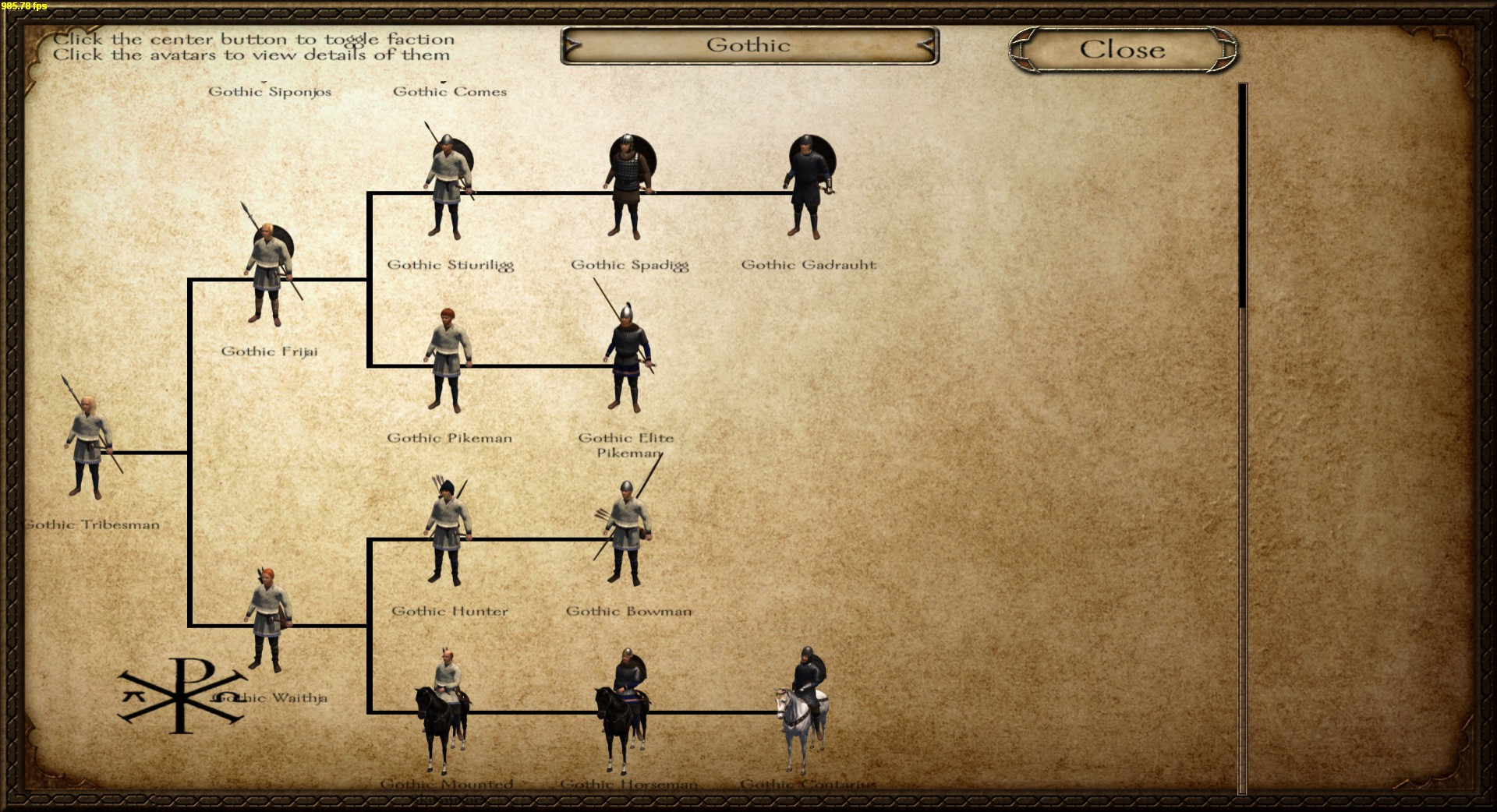Gothic Troop Tree