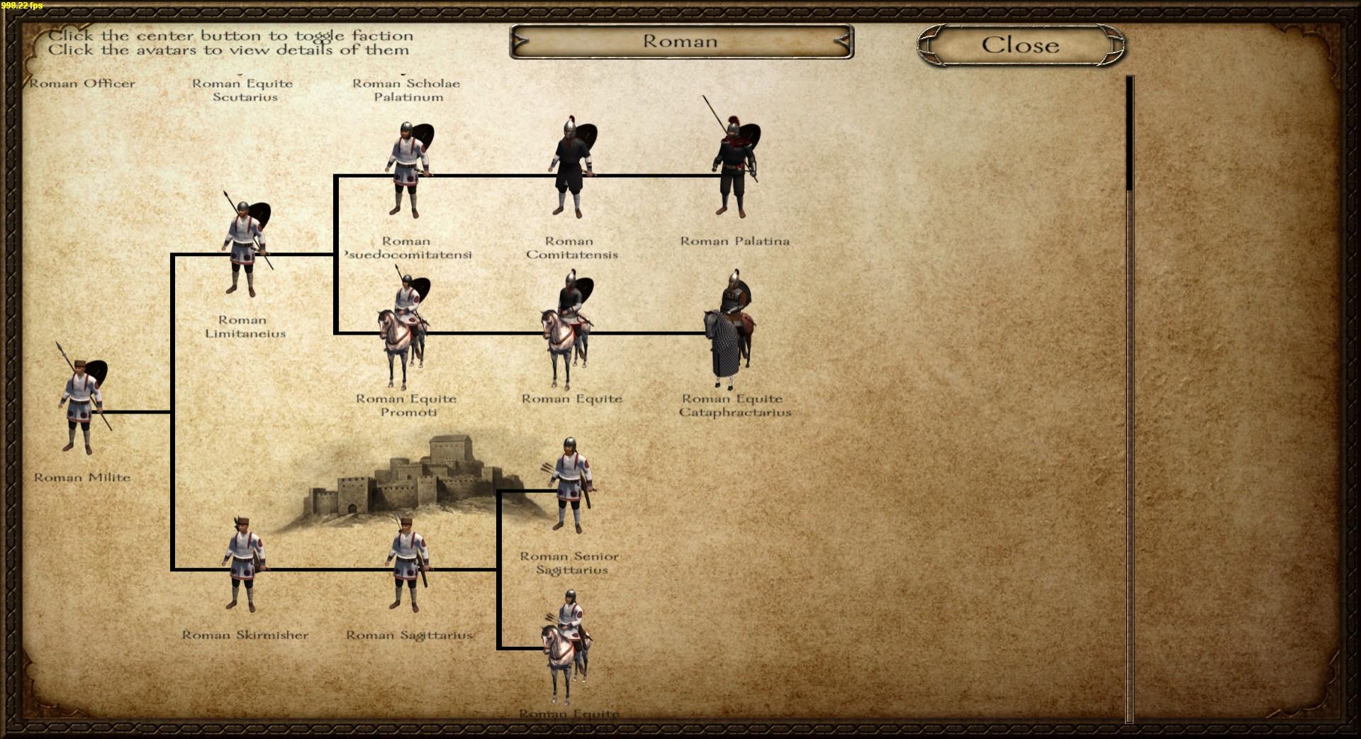 Roman Troop Tree