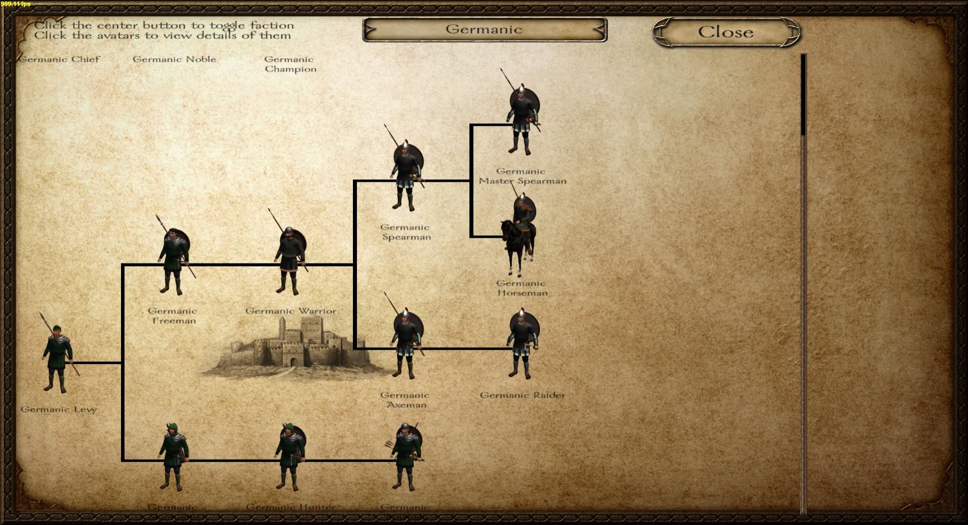 Germanic Troop Tree
