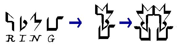 Making A Glyph