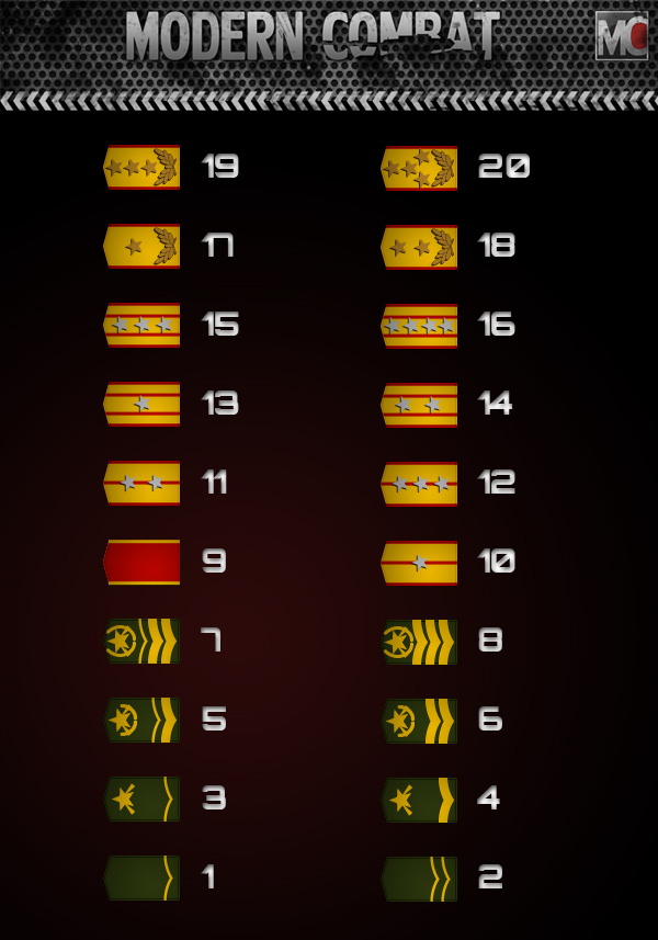 PLA Rank Insignia image - Company of Heroes: Modern Combat ...