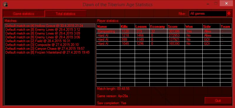 DTA Statistics