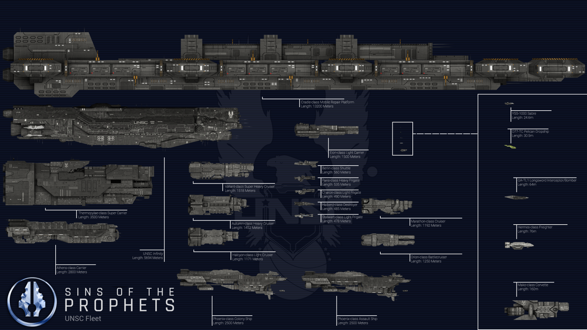 UNSC Fleet Scale image - Sins of the Prophets mod for Sins of a Solar Empire: Rebellion - Mod DB