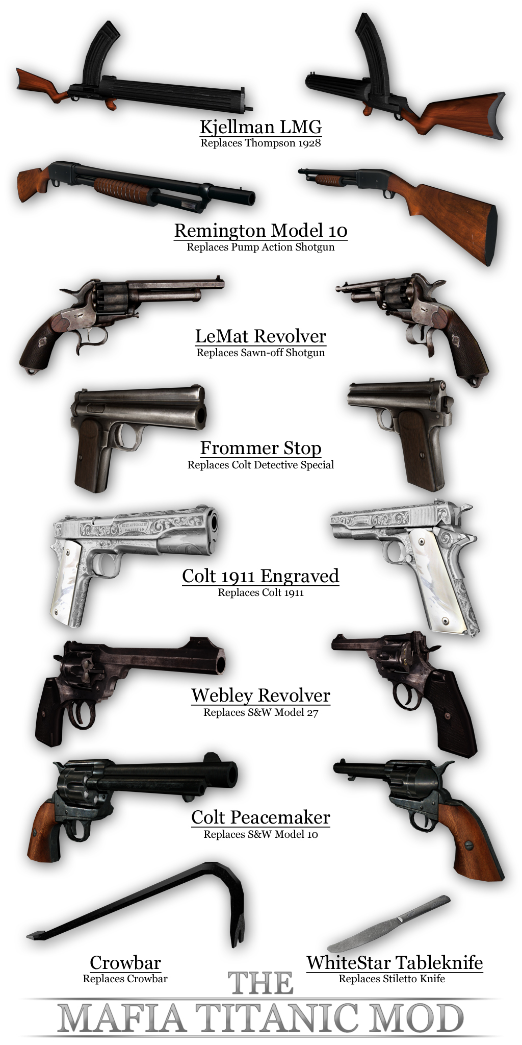 all weapons completed image mafia titanic mod for mafia the city