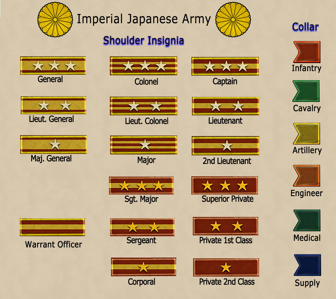 Military Ranks of Imperial Japanese Army image - WWII China