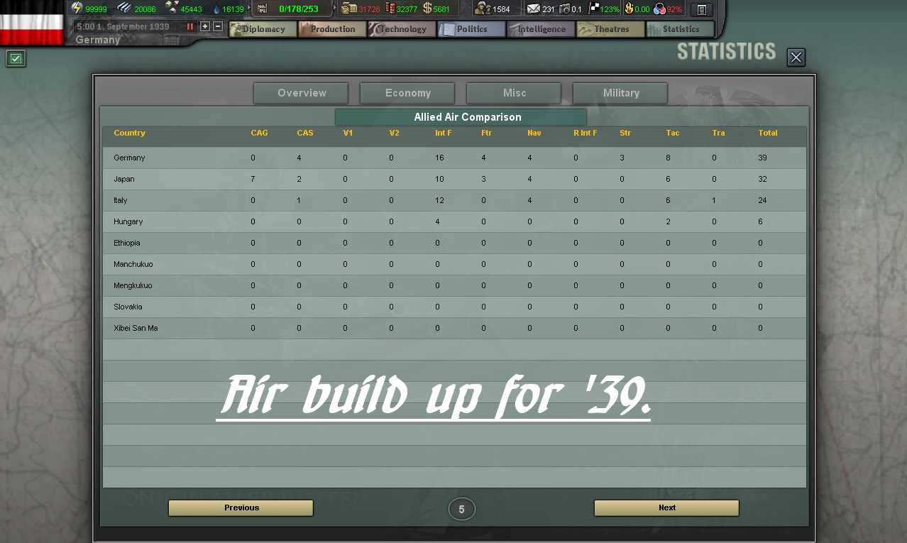 Basic info for Hearts of Iron III Lua modding Air_build_up_39-01