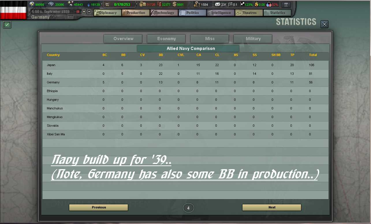 Basic info for Hearts of Iron III Lua modding Navy_build_up_39-01