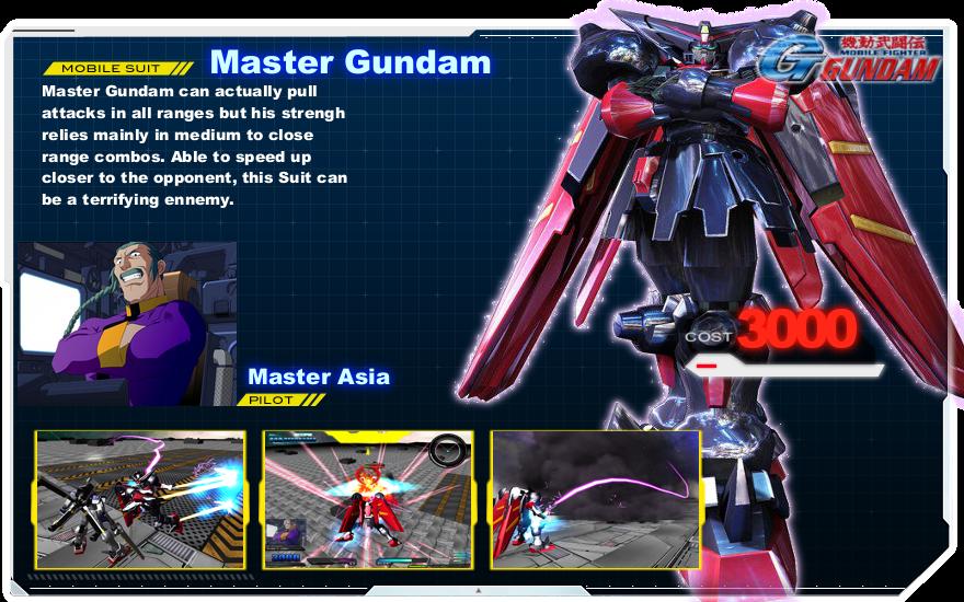 Download Game UKWXP Gundam Extreme vs Full Boost PC
