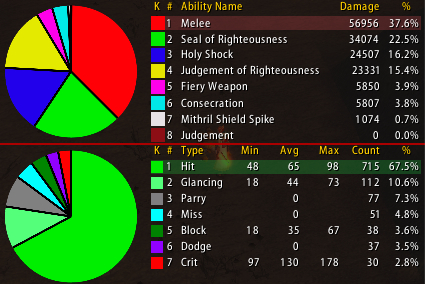 In-game image - Recount mod for World of Warcraft - Mod DB