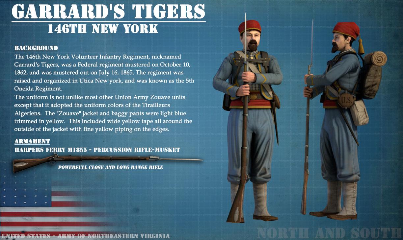 MacPhees Miniature Men: 5th New York Volunteer Infantry