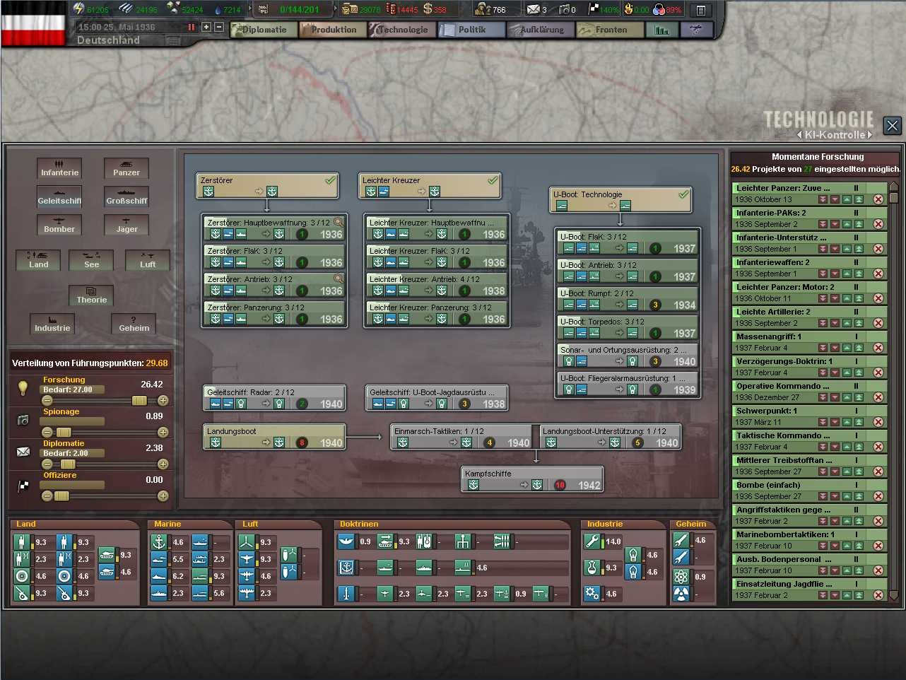 AHOI Mod - Widescreen for Std HOI3-TFH Tfh-wide-forschung
