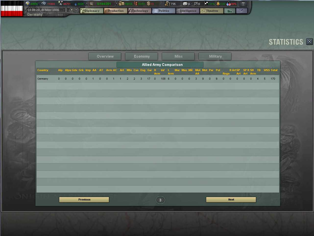 AHOI Mod - Widescreen for Std HOI3-TFH Tfh-wide-stat