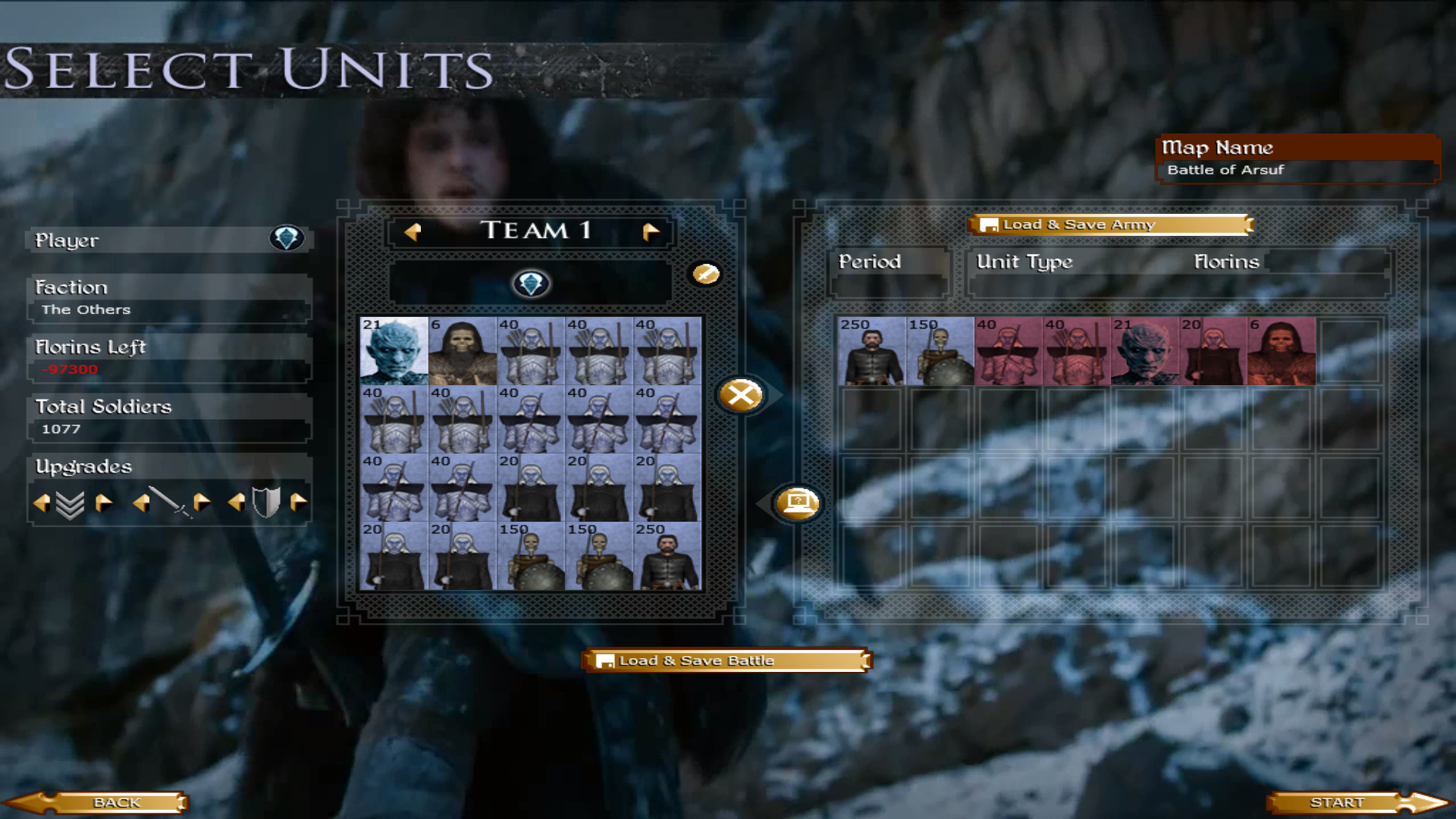 The Others roster is similar to that of the Fire & Blood mod.