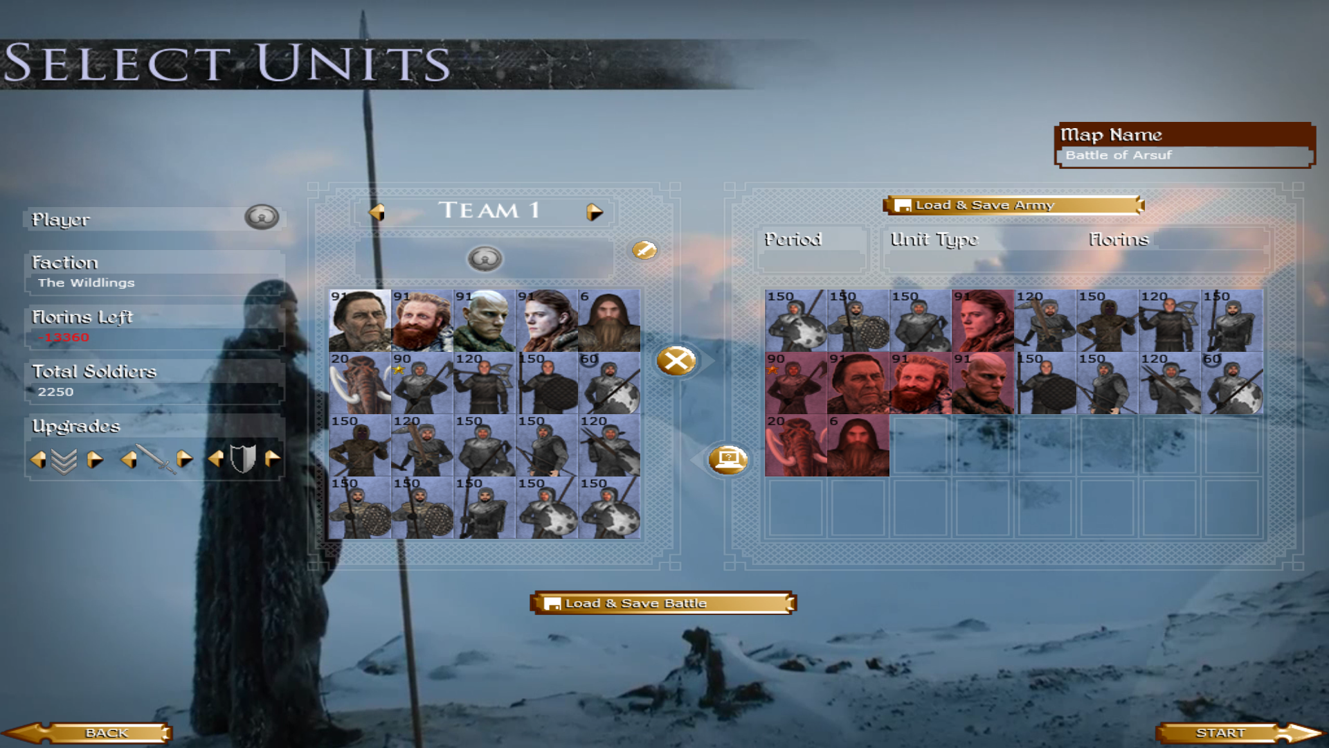 New updated Wildlings roster! (Courtesy of Firestorm).