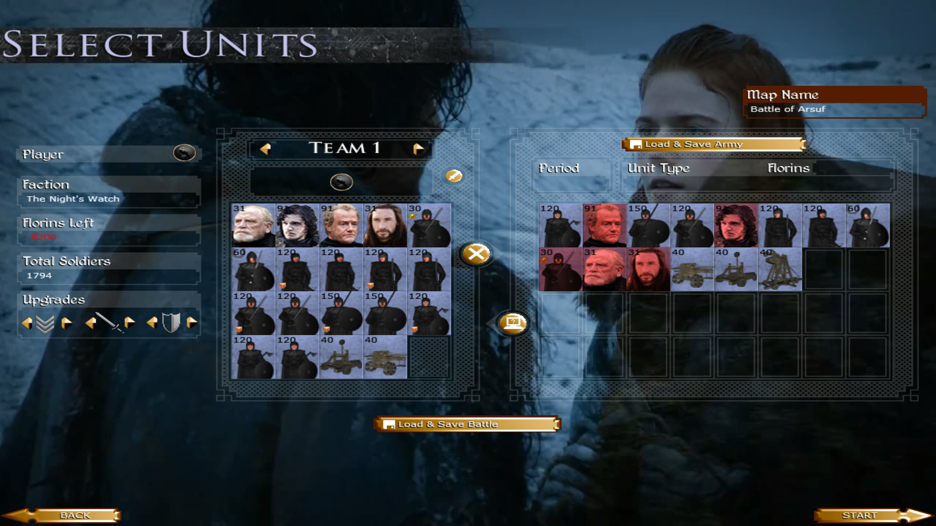 Updated Nights Watch roster! (By Firestorm).