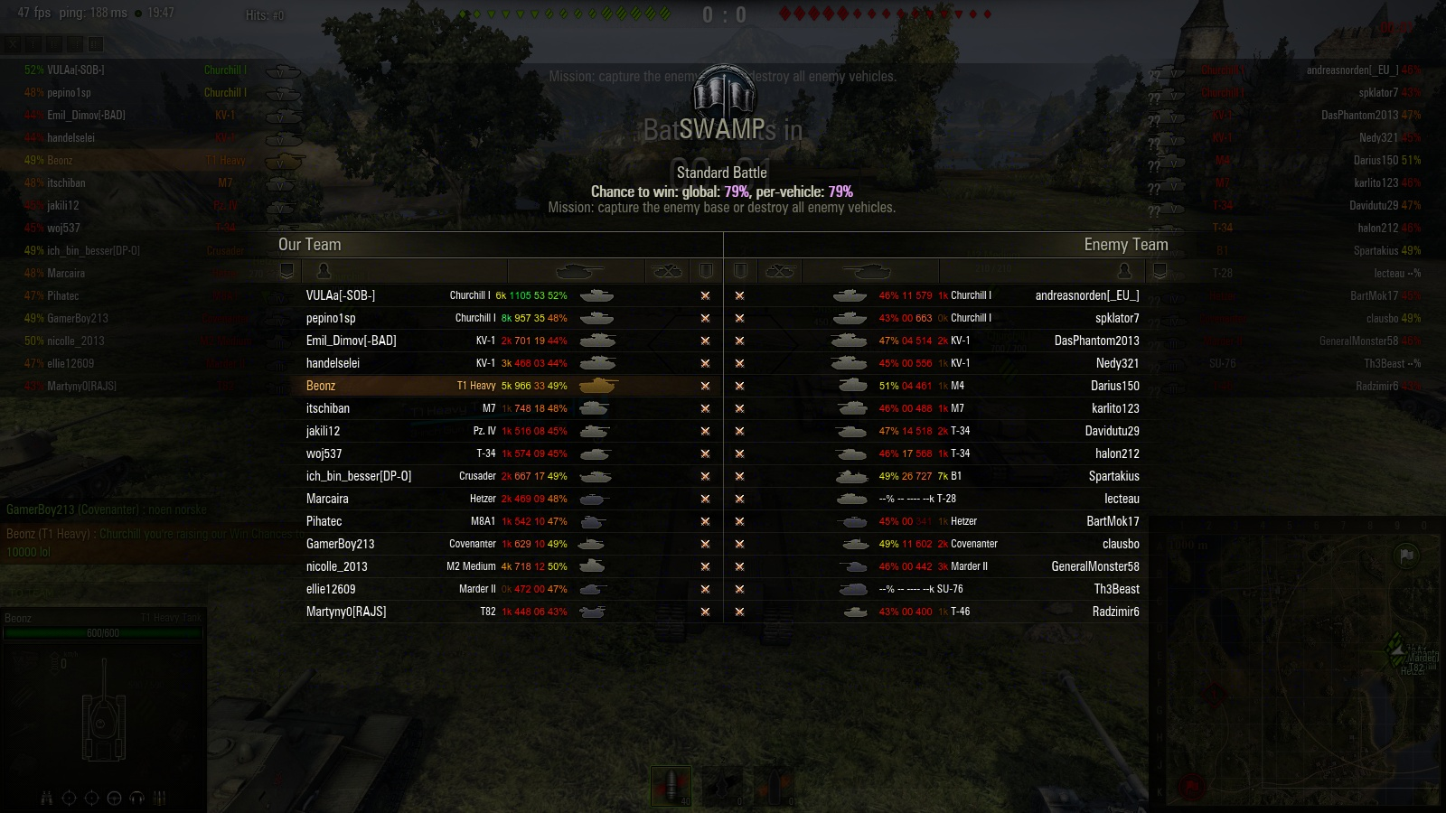 player rating mod in wot