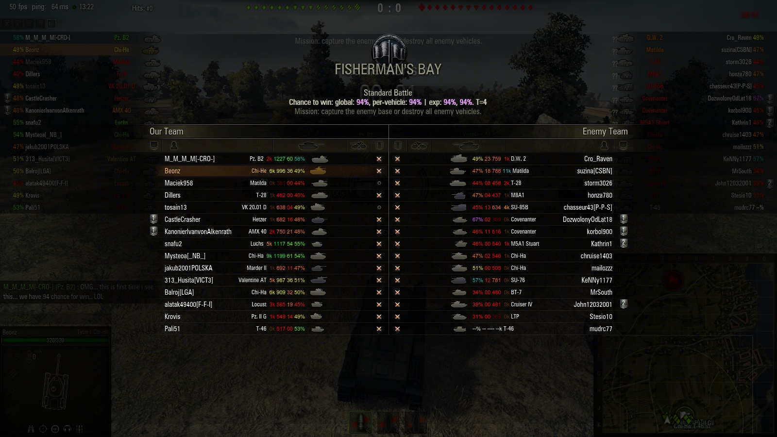 wot mod for showing player stats