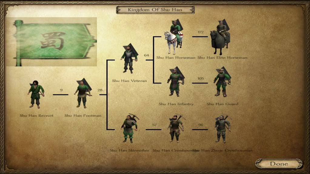 Mount and blade warband как сделать меч