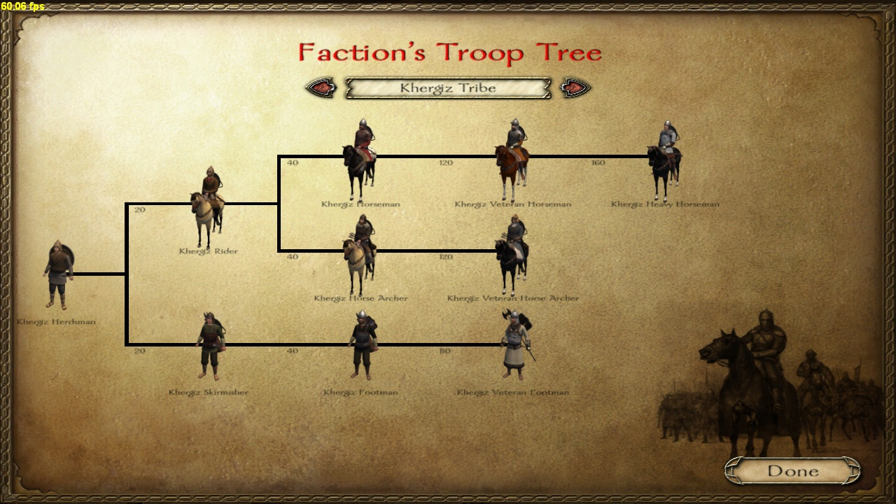 mount blade warband faction It changes the austrian faction to my version of a danish faction  mount & blade warband: napoleonic wars mod   released jan 2016.
