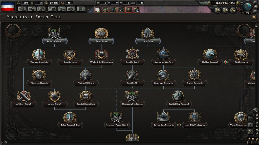 download 8 image - National Focus Project mod for Hearts of Iron IV