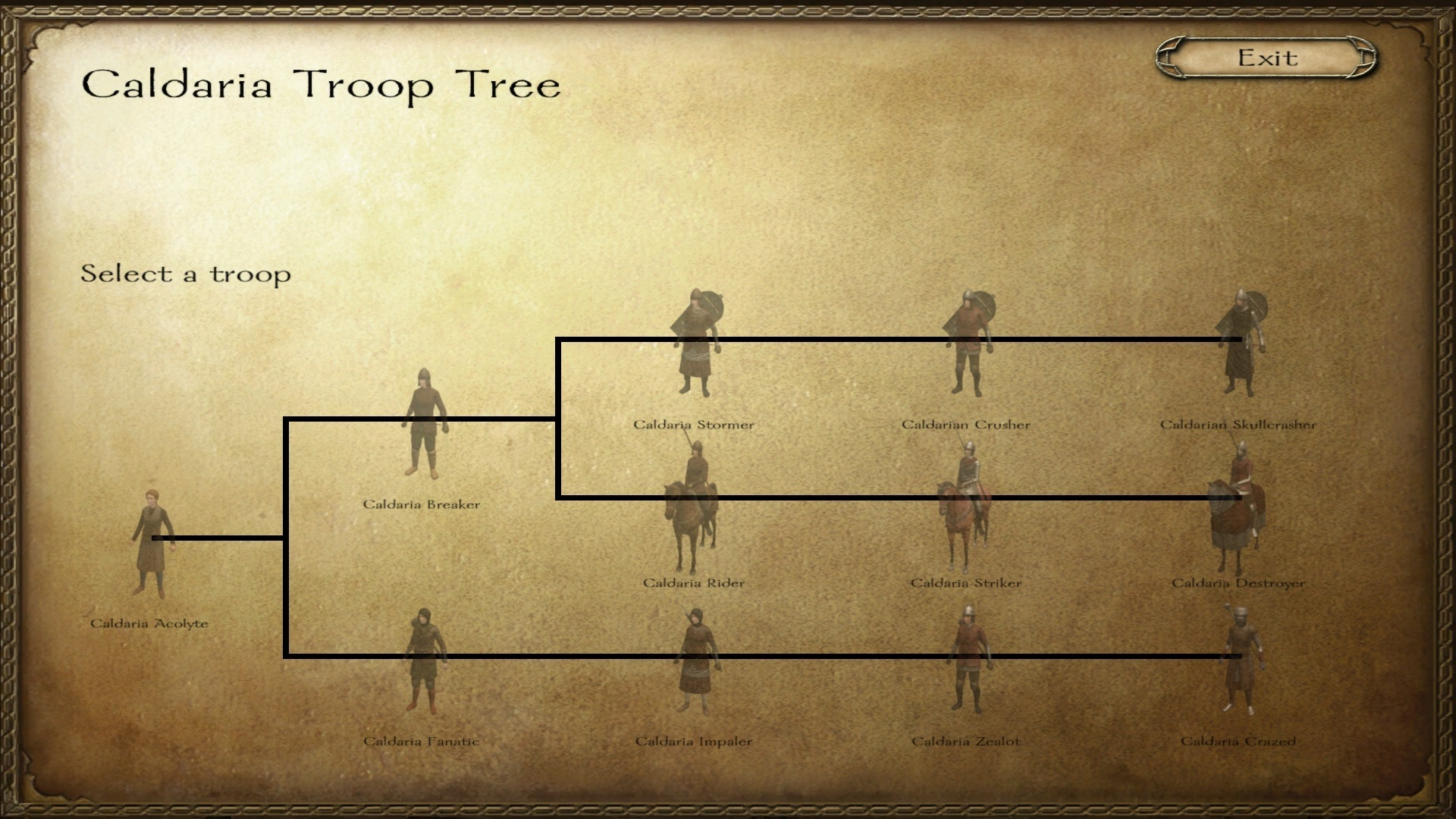 [SP][EN] Custom Troop Trees 1498408069014