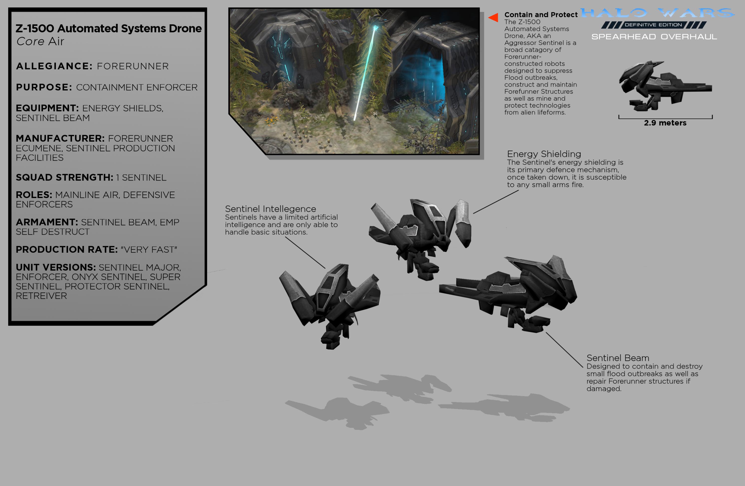 Adeptus Custodes Wardens (Warhammer 40k) vs Warden Eternal (Halo 5