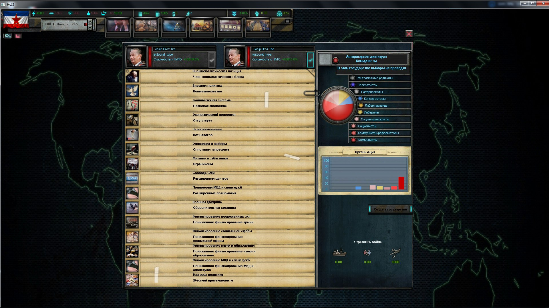 Image 12 - Us and them mod for Hearts of Iron III: Their Finest Hour - Mod DB