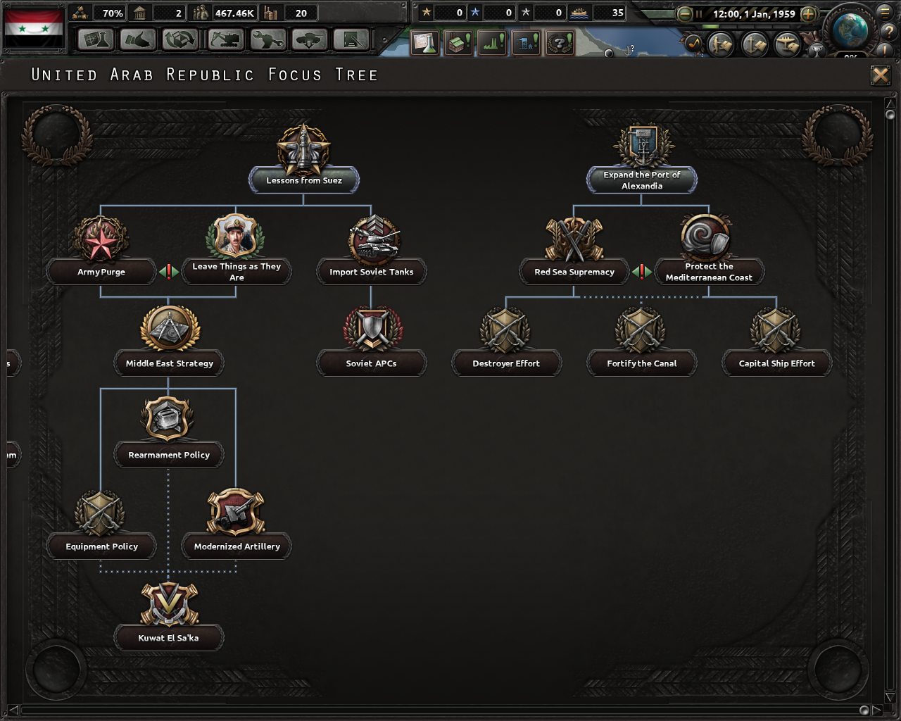 Egypt (UAR) Focus Tree image - Global Alert mod for Hearts of Iron
