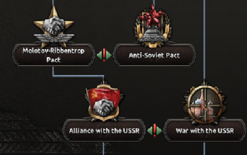 Better icons for national focus mod for Hearts of Iron IV