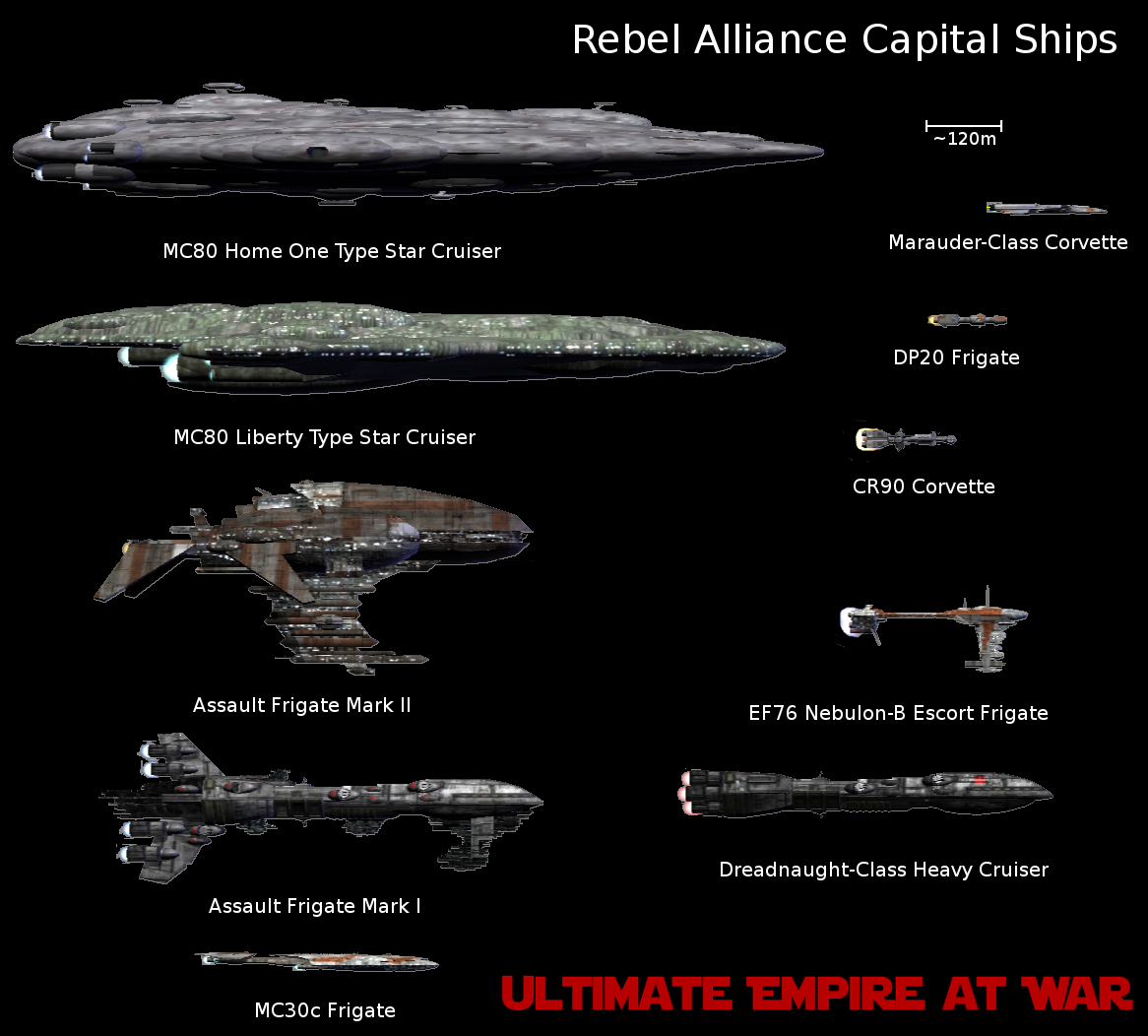 Rebel Alliance Capital Ships image - Ultimate Empire at ...